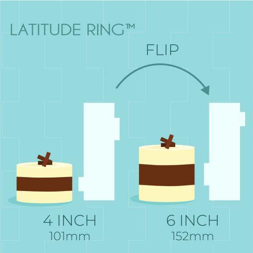 PME Acryl Side Scraper Latitude Ring